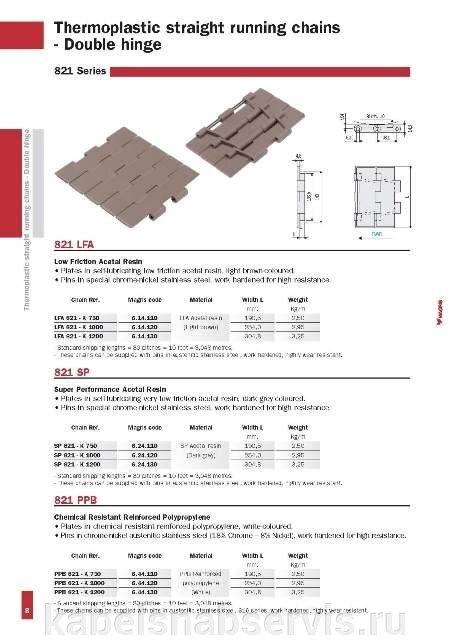 Пластинчатые цепи (пластиковые и металлические) MAGRIS - фото pic_aca8d1d8e1bfdca_700x3000_1.jpg