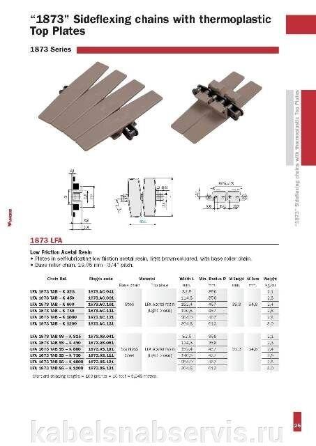 Пластинчатые цепи (пластиковые и металлические) MAGRIS - фото pic_706cd8c9f53c210_700x3000_1.jpg