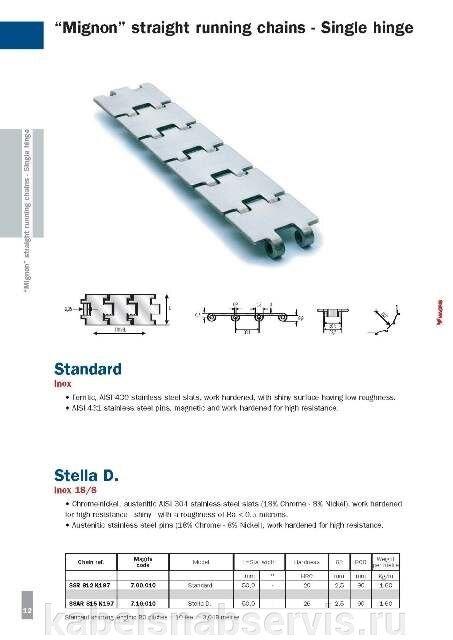 Пластинчатые цепи (пластиковые и металлические) MAGRIS - фото pic_f07cc670b6ca511_700x3000_1.jpg