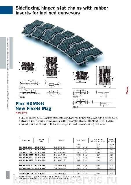 Пластинчатые цепи (пластиковые и металлические) MAGRIS - фото pic_58406584ab6ad54_700x3000_1.jpg