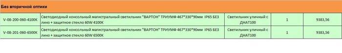 """Светодиодные светильники """"ТРИУМФ"""" уличные IP65 - фото 2"""