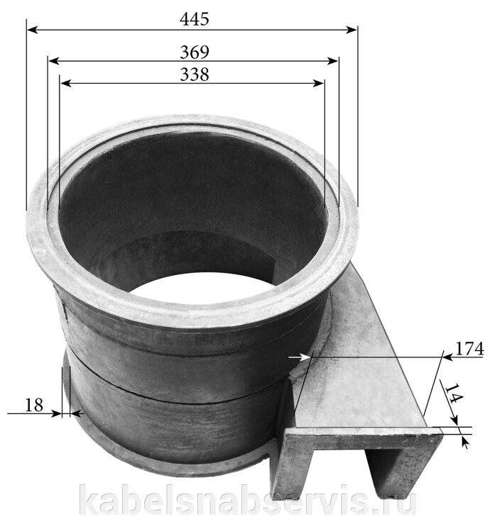 Футеровки резиновые (полиуретановые) гидроциклонов ГЦР, (ГЦП) - фото pic_93b4ce26ce3cc8b_700x3000_1.jpg