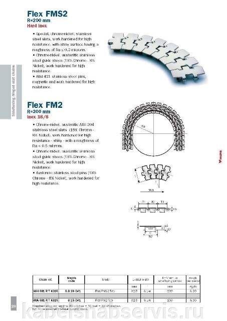 Пластинчатые цепи (пластиковые и металлические) MAGRIS - фото pic_173de7254f0f91a_700x3000_1.jpg