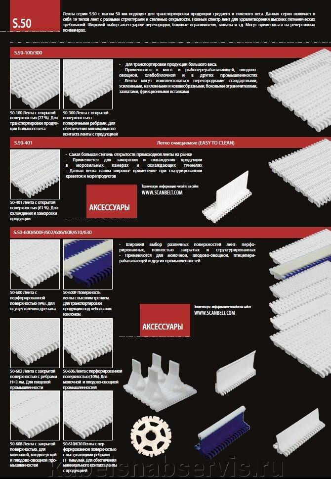 Модульные конвейерные ленты SCANBELT - фото pic_a961c95da811485_1920x9000_1.jpg