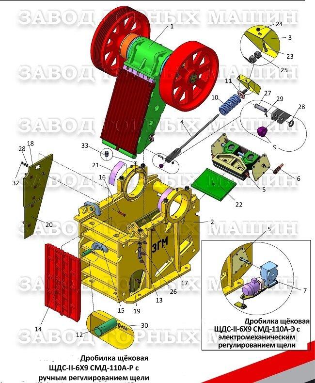 Дробилка СМД-110А-Э с электромеханическим регулированием щели - фото pic_a28356b21d2ed87e650f1f6ec3c9a785_1920x9000_1.jpg