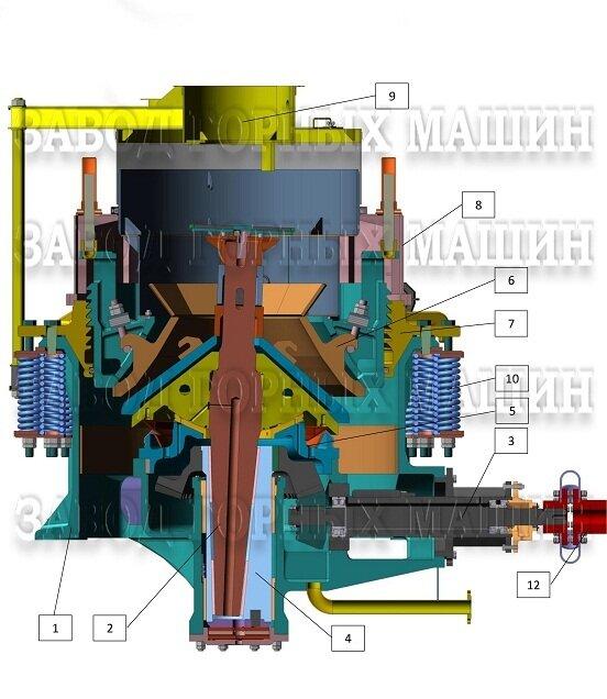 Механизм дробилки 1-126460-02 КМД-1200 Гр - фото pic_85b5fad882ea9525a002f3493a3dd609_1920x9000_1.jpg