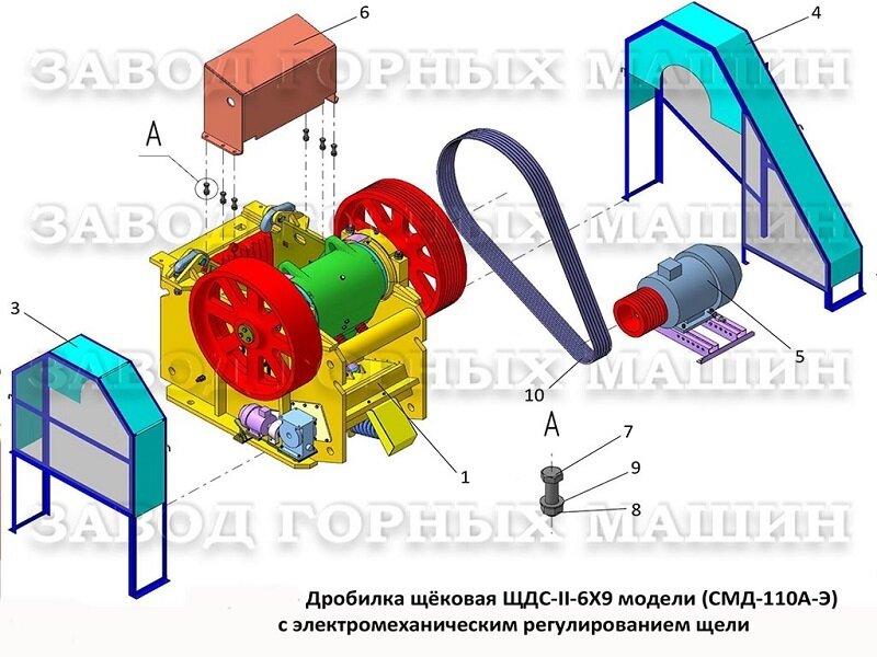 Дробилка СМД-110А-Э с электромеханическим регулированием щели - фото pic_6100e5842003cf86fdda1ebf1f7e3320_1920x9000_1.jpg
