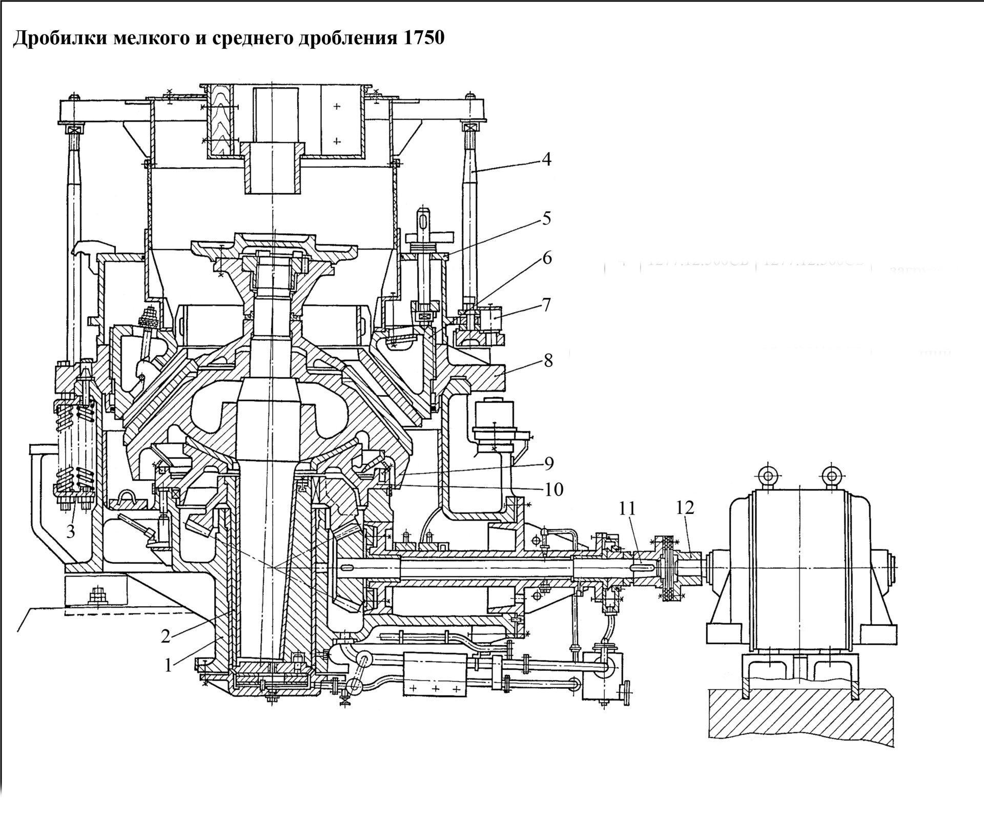 Дробилка конусная КМД-1750Т 1277.00-10 СБ - фото pic_fd94a196605588284a99d59756a57b48_1920x9000_1.jpg