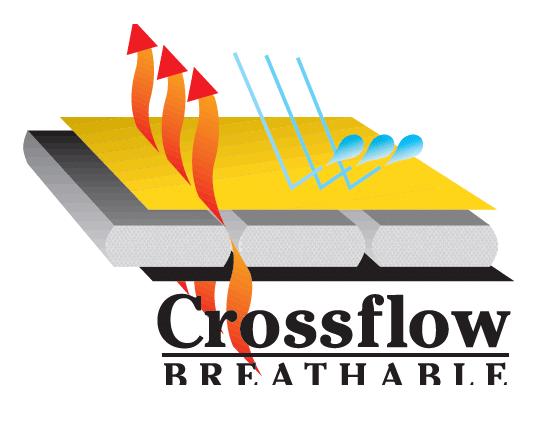 Костюм поплавок CrossFlow TWO XL - фото pic_6eebcfa198f143757a416187f3b24c75_1920x9000_1.png