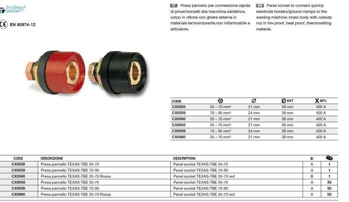 Панельная розетка Trak-BE 10-25 (200A) CX0030 - фото 1