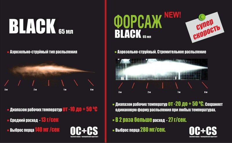 Отличие газового баллончика Black от Black Форсаж