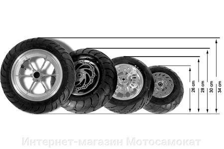 Мотор-колесо для электросамоката Headway-3 - фото размеры колеса для электросамоката