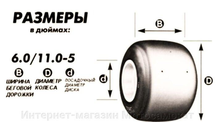 Что означают цифры 10x4.50-5 на боковине шины SUN-F для картинга?