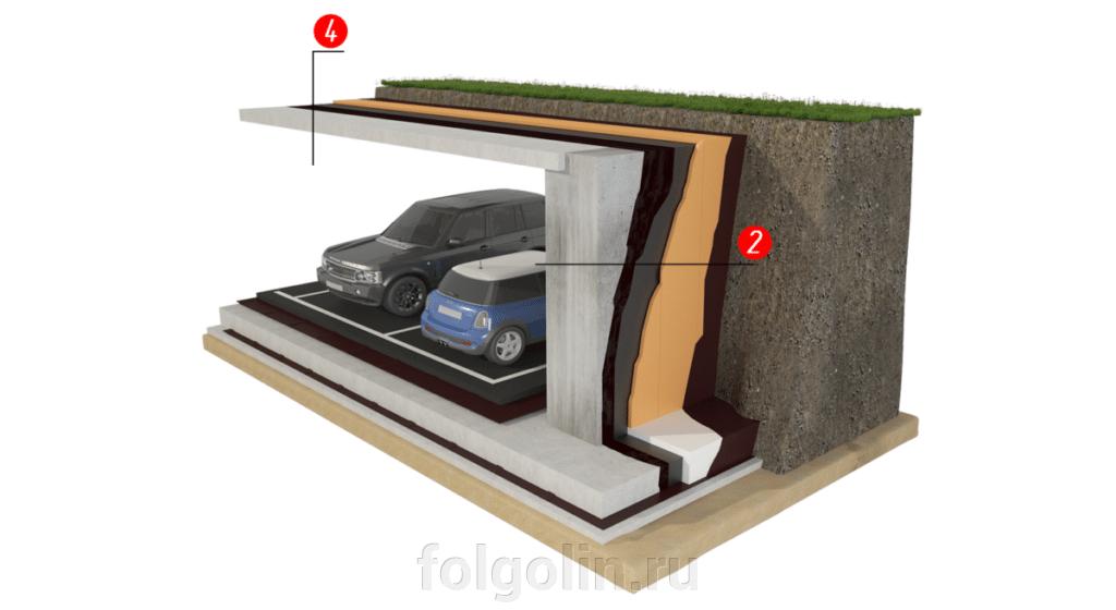 Рекомендации по устройству гидроизоляции паркингов - фото pic_b9fd3429ac1f73e80aa7398c90ba73ec_1920x9000_1.png
