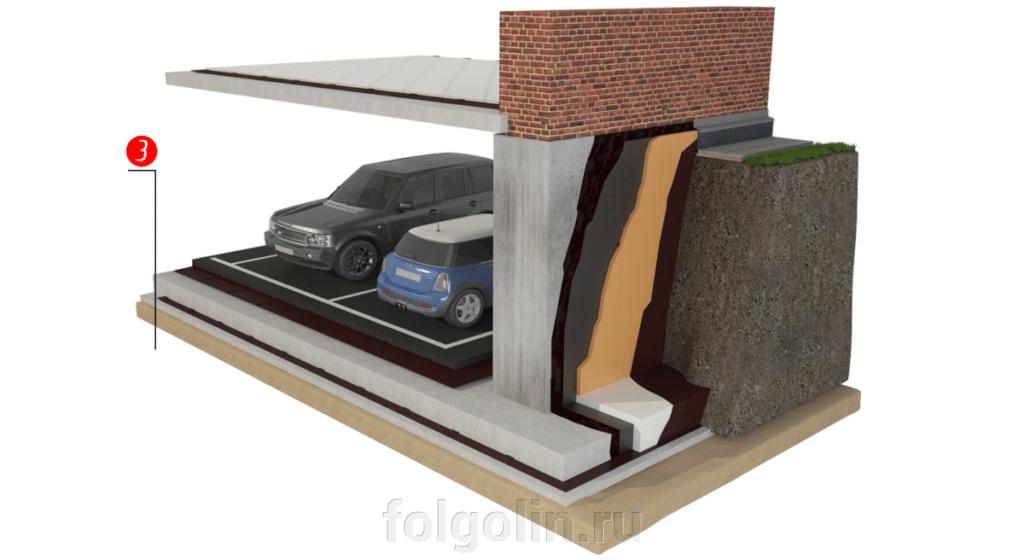 Рекомендации по устройству гидроизоляции паркингов - фото pic_69767d9704b694ec8852886750b4b6e8_1920x9000_1.png