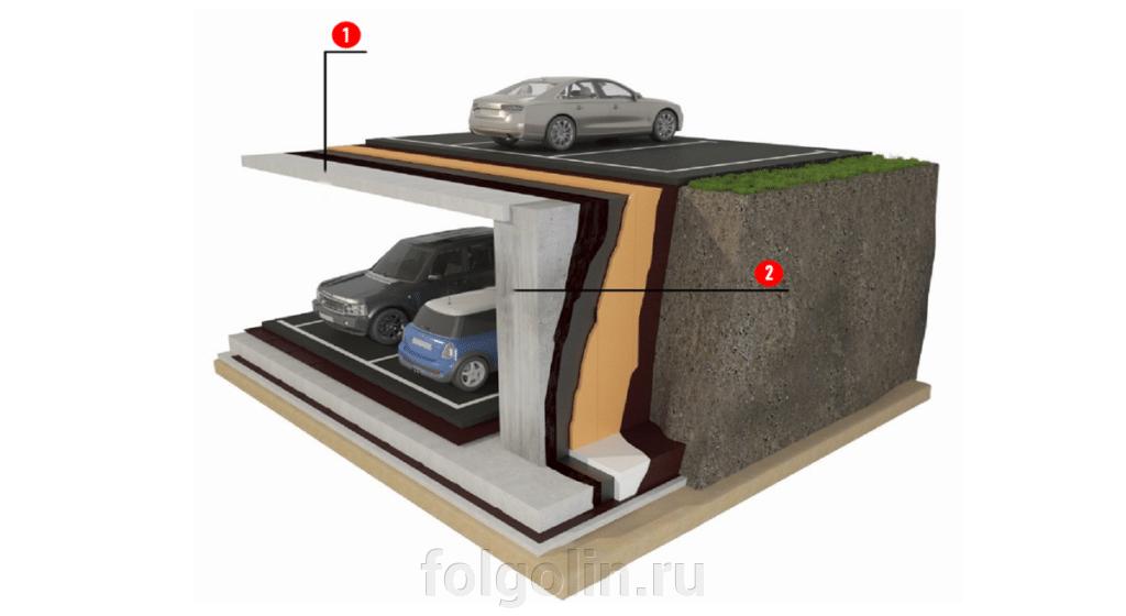 Рекомендации по устройству гидроизоляции паркингов - фото pic_35ed99cf787474f4504ec39ee433ba9b_1920x9000_1.png