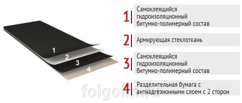 Самоклеющаяся лента АС-200 - фото pic_f98f156e9bafd6548b10c08fe26864c7_1920x9000_1.png