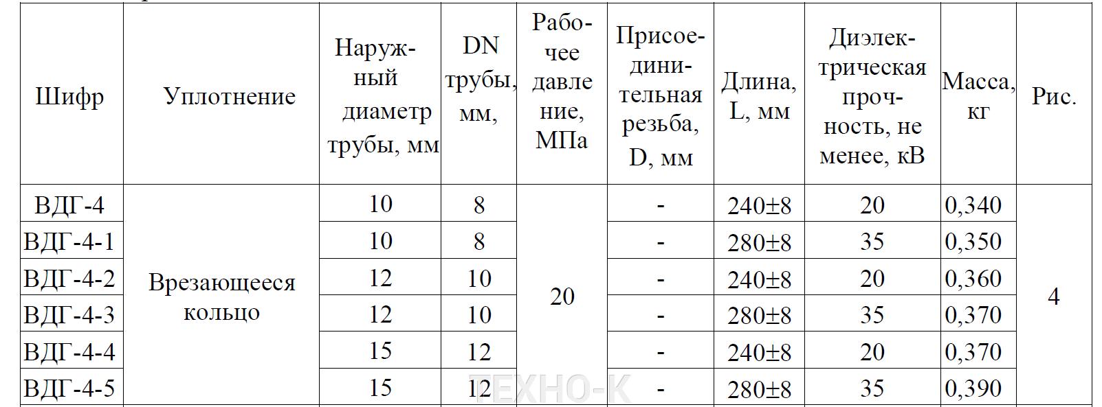 Вставки диэлектрические (ВДГ, ФГИ) - фото pic_74ef7014c58997ca8e5a798bfaae5a8d_1920x9000_1.png
