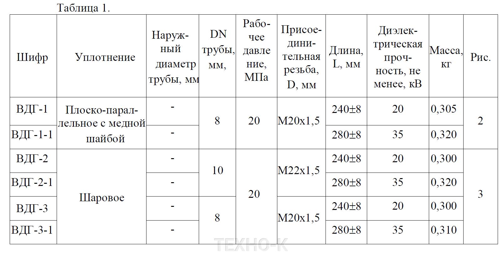 Вставки диэлектрические (ВДГ, ФГИ) - фото pic_58abef4eddd634f687001e3c1d4e6521_1920x9000_1.png
