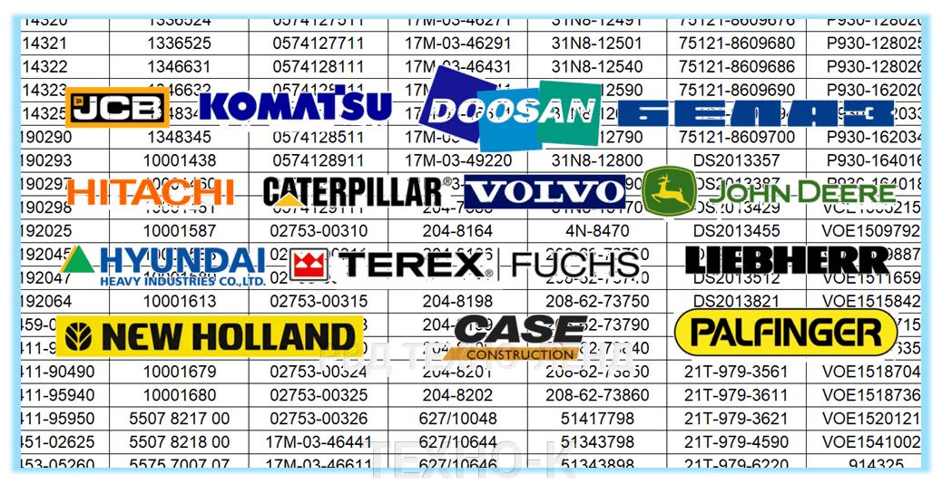 Производство РВД в сборе по номерам из каталогов ведущих производителей техники - фото pic_f612ca752a314c6f1aea58e8f0d33f8e_1920x9000_1.png