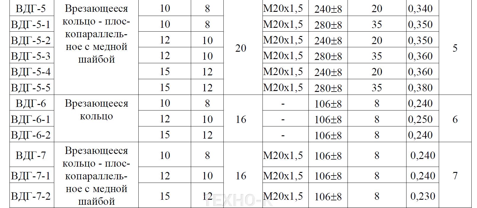 Вставки диэлектрические (ВДГ, ФГИ) - фото pic_530f3b195e2dc1a7d24ca904e2f7e104_1920x9000_1.png