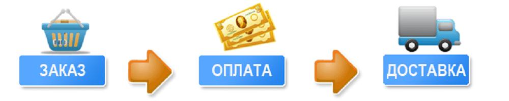 Лотки теплотрасс Л12-11 - фото pic_aa71696017795c50236ea26be50e9c7d_1920x9000_1.png