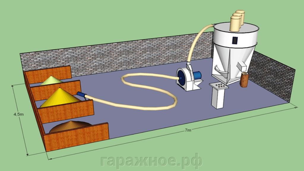 Комбикормовый завод - фото Комбикорм оборудование на 500 кг