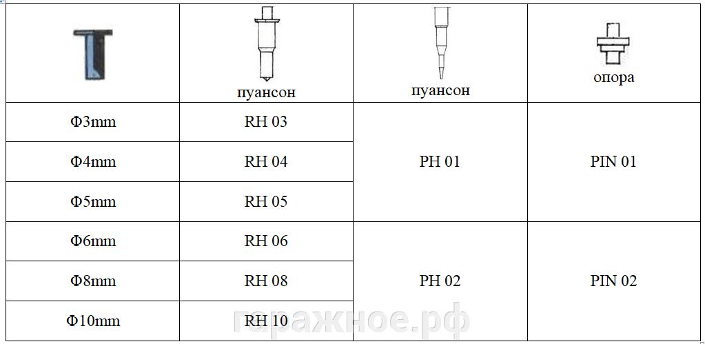 Пневмогидравлический пресс ТТН-410