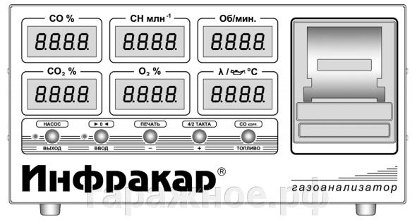 Автомобильный газоанализатор - фото Газоанализатор Инфракар М