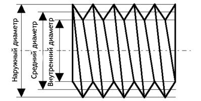 Пресс-масленка H1, M12x1,75 VA-SK-SW 14, нержавеющая (тавотница) - фото Тавотница