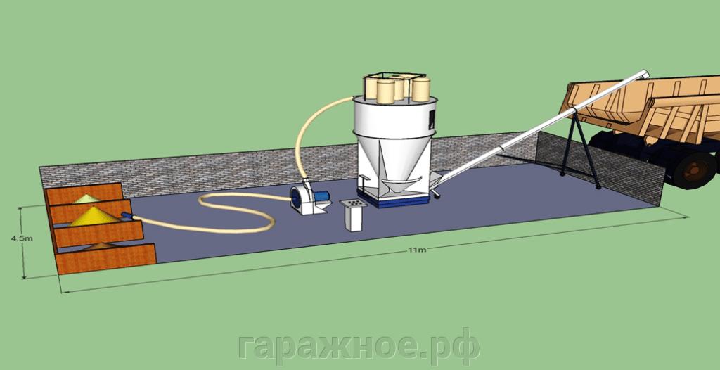 Комбикормовый завод - фото Комбикормовый мини заводКМЗ-1