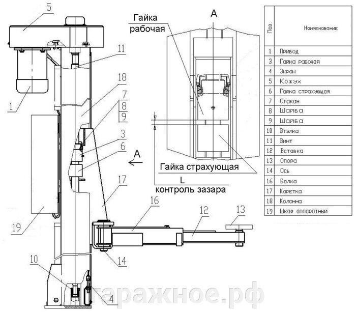 Автомобильный подъемник ПР-3, ПР-3-01
