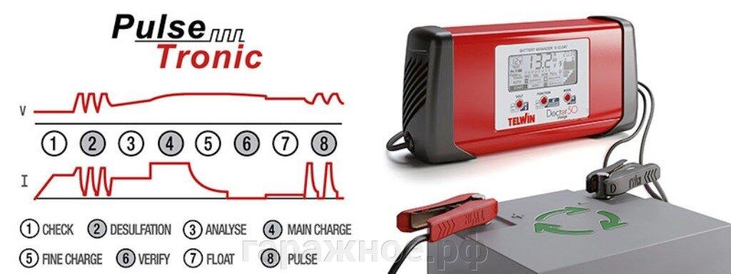 Зарядное устройство telwin - фото Технология PulseTronic