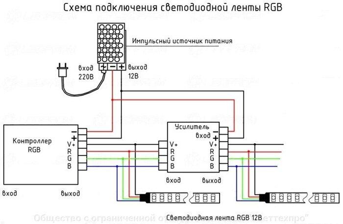 Усилитель RGB 24А 12-24V - фото 1
