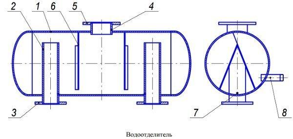 Водоотделители концевые Г-466-00-00 - фото pic_05ec22789dbccc4_1920x9000_1.jpg