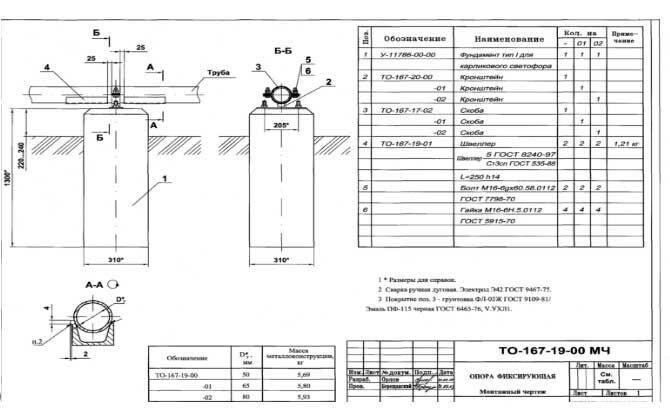 Опоры фиксирующие ТО-167-19-00 (Ду-50,80,100,150) - фото pic_97d40cb4108073f_1920x9000_1.jpg