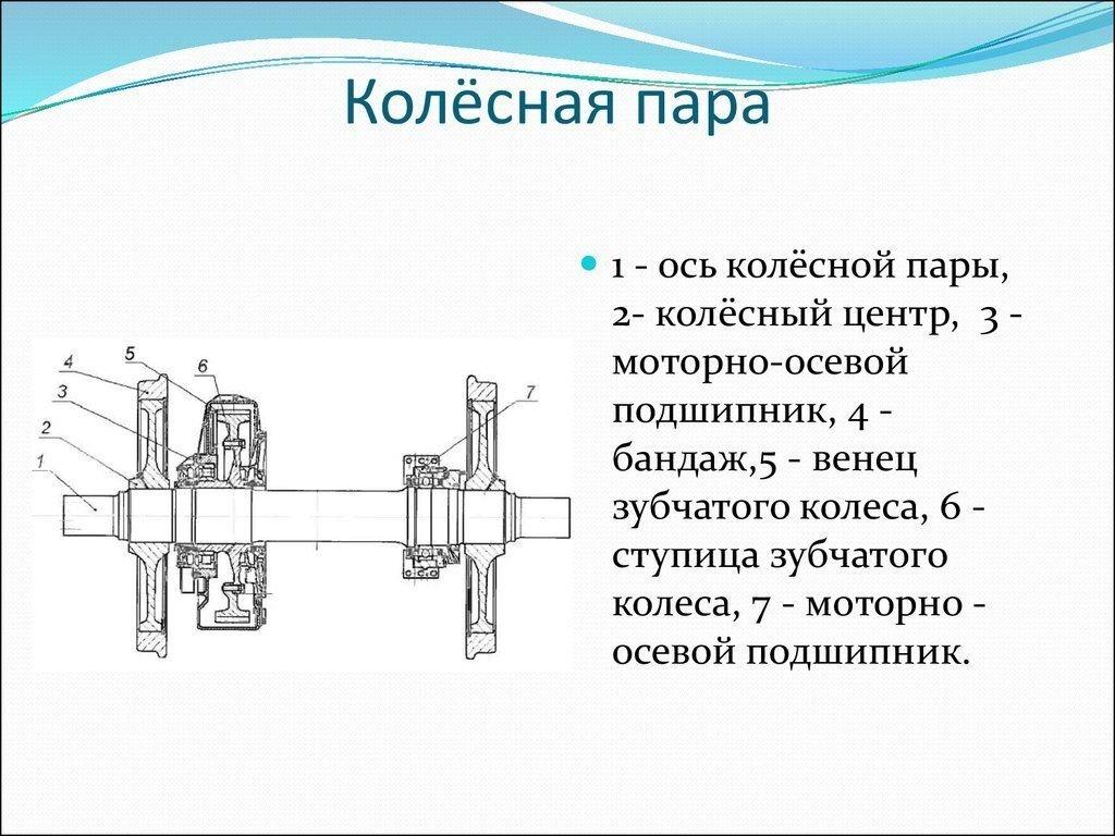 Колесные пары Нонк РУ-1Ш-957г без ндс - фото pic_7ae306d89992b74a73d7806458440cfe_1920x9000_1.jpg