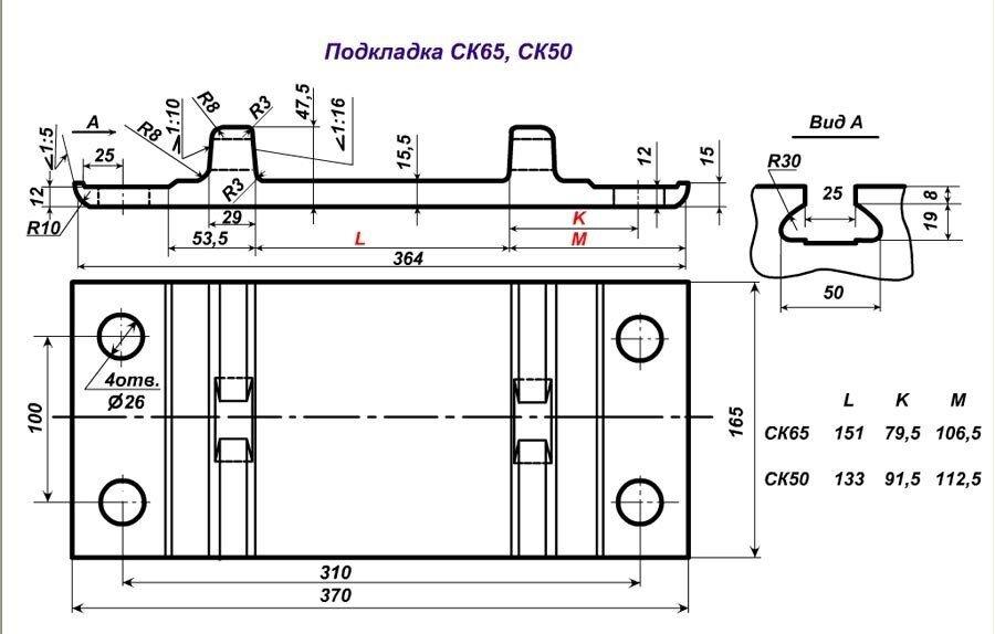 Подкладка СК50 б/у  ГОСТ 16277-93 - фото pic_cbad211b787eb42_1920x9000_1.jpg