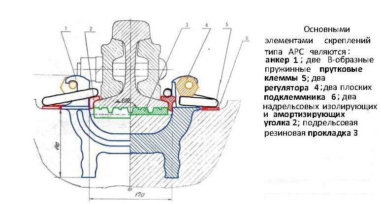 Скрепление АРС-4  ТУ 3185-001-01115863-2004 - фото pic_49ff20874fc6454_1920x9000_1.jpg