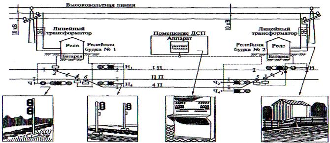 Проект 2542.000.06 (стрелки типа Р-50, Р-65 марки 1/9; 1/11) - фото pic_f6f29230f16a6e5_1920x9000_1.png