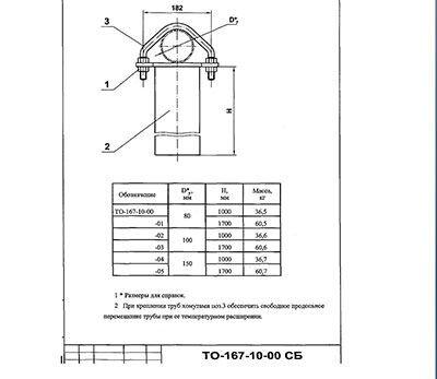 Стойка трубопровода ТО-167-10-00 - фото pic_d2113bbe2728113_1920x9000_1.jpg