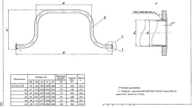 Компенсатор Ду80 ТО-167-27-00-03 - фото pic_560382c1dcc9a9b_1920x9000_1.jpg