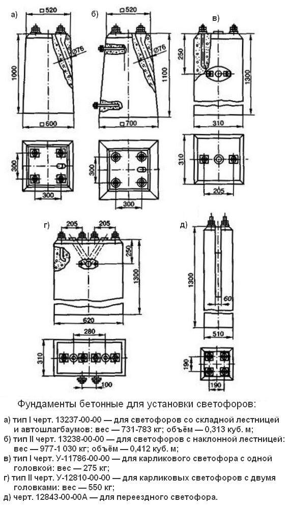 Фундамент тип II для карликового светофора У 12810-00-00СБ - фото pic_0a2237c5d001b1b_1920x9000_1.jpg