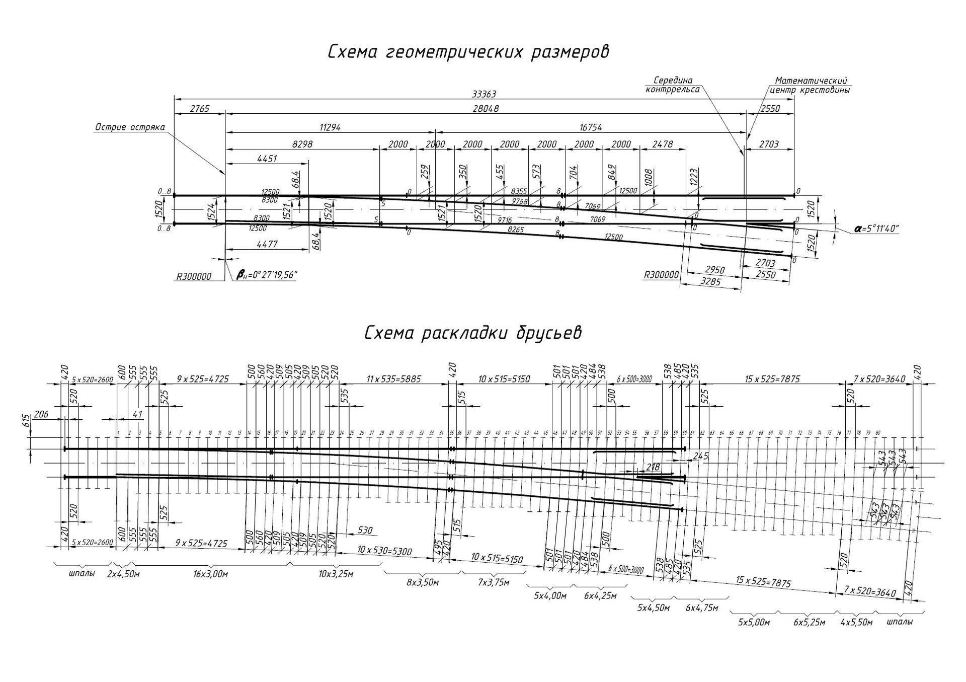 Стрелочные переводы Р65 1/11 проект 2433 резерв - фото pic_e8ac0c5e1efe7df7110d270579748bdd_1920x9000_1.jpg