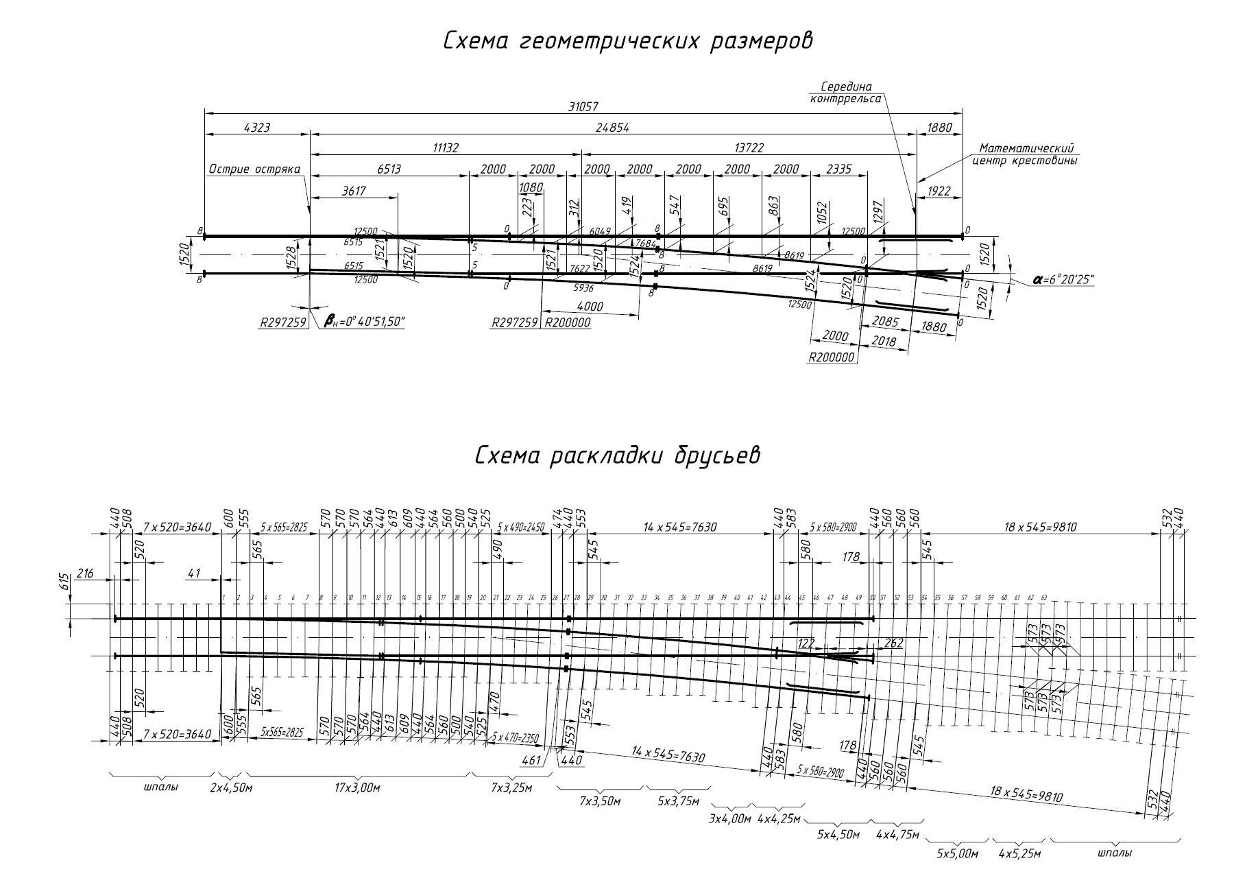 Стрелочные переводы Р50 1/9 проект 2498 - фото pic_e3c84e29b534f6a88c84d3578f4ebcb6_1920x9000_1.jpg