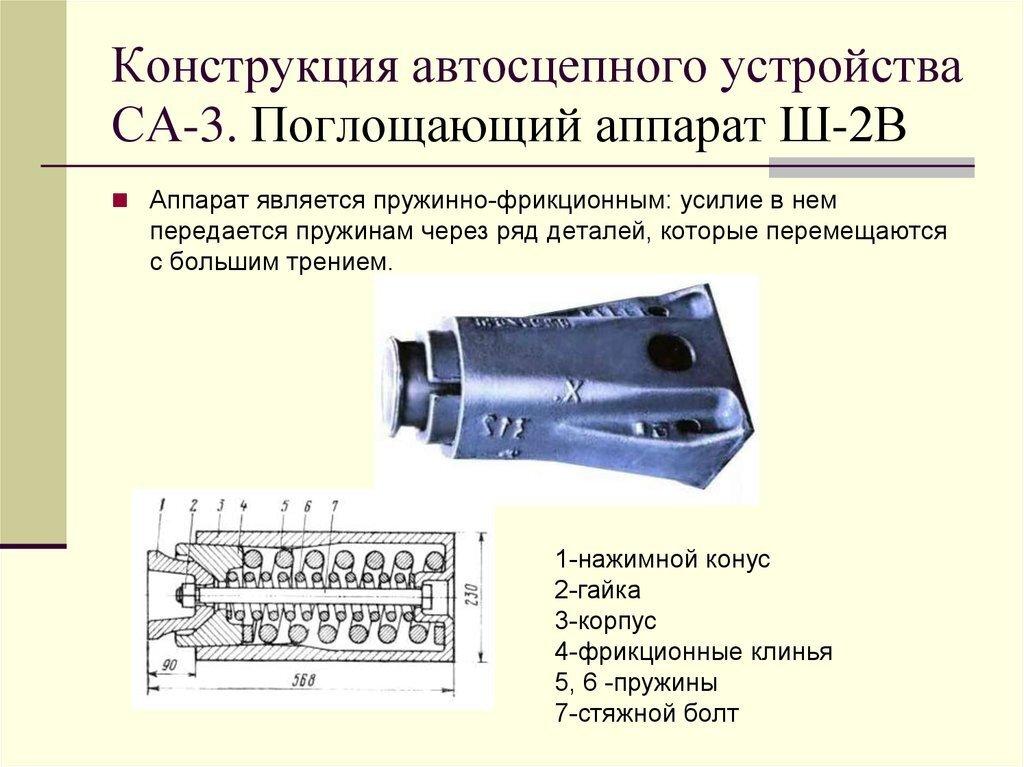 Аппарат поглощающий автосцепки Ш2В-90 - фото pic_a4a3ee1603a070089bf931cb8bd392b3_1920x9000_1.jpg