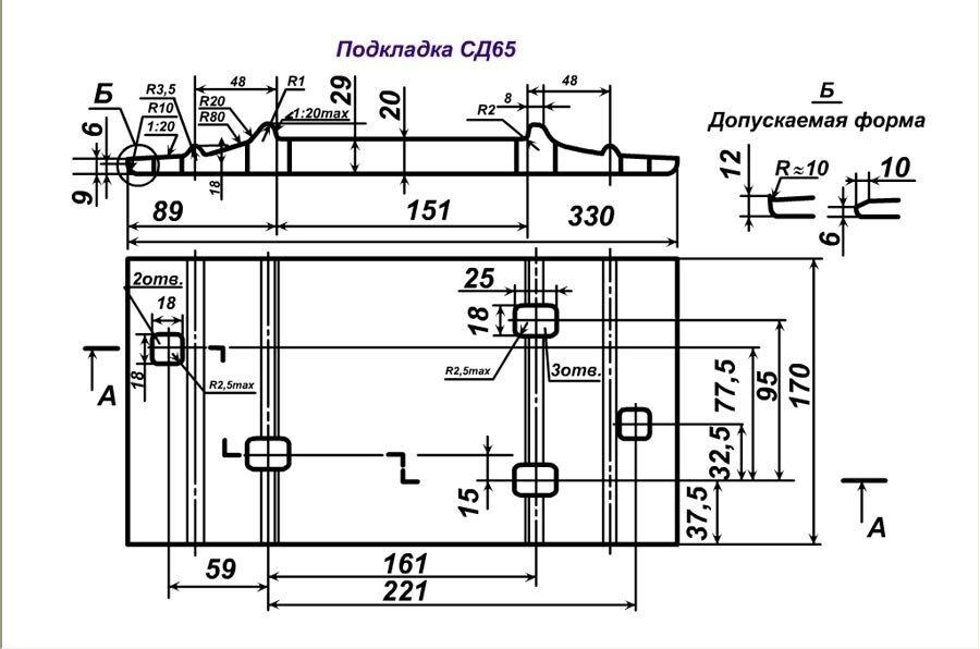 Подкладка СД65 восстановленные  ГОСТ 12135-75 - фото pic_ec7bb4ab3b8d607a154653e11f51c449_1920x9000_1.jpg