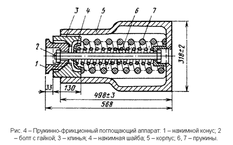Аппарат поглощающий рт-120 (класс Т1) - фото pic_1394817f254c1705551962549df765b0_1920x9000_1.png