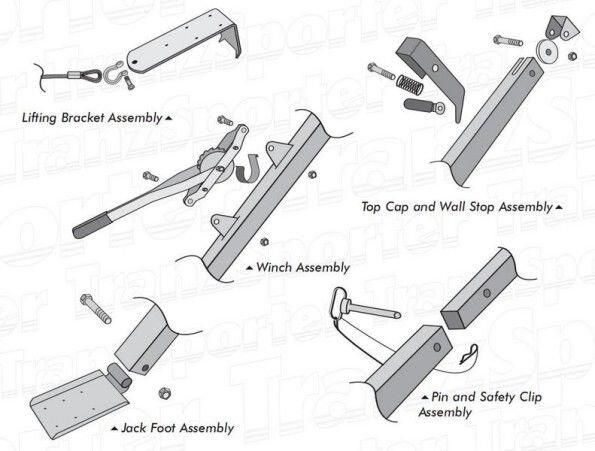 Промышленная удочка, схема конструкции