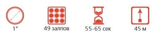 """Крутой замес"" ЕС505 салют 49 залпов 1"" - фото pic_eba95b8687fbe0863616e9b54da7c355_1920x9000_1.jpg"